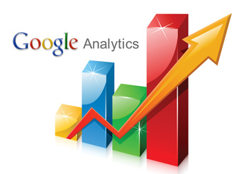 Google Analitycs